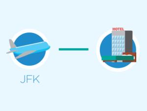 Aeroporto JFK a un hotel nel Queens o a Brooklyn