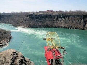 Mulinello alle Cascate del Niagara